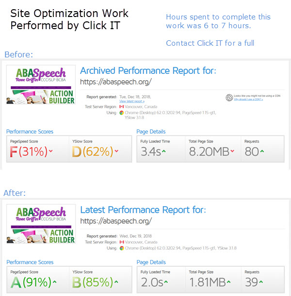 Website Optimization Example by Click IT